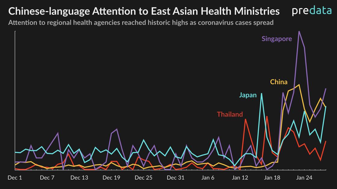 EastAsia_HealthMin