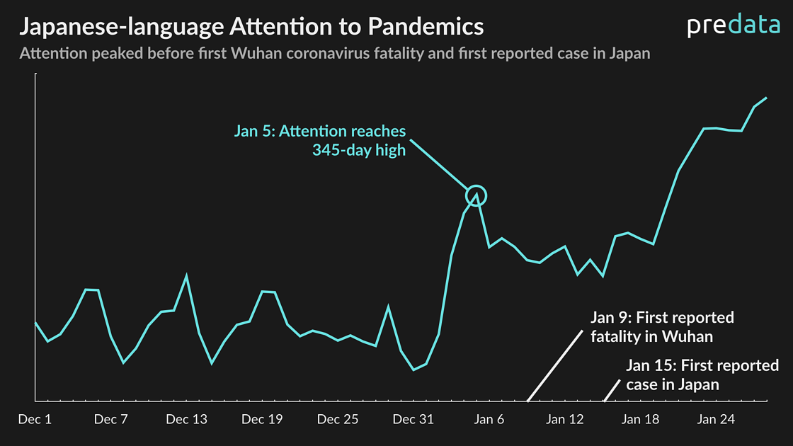 JPN_Pandemics